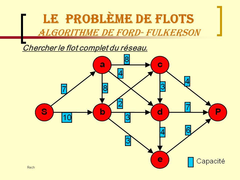 Recherche OpérationnelleManagement Logistique65 Le Problème de flots Algorithme de Ford- Fulkerson Chercher le flot complet du réseau.