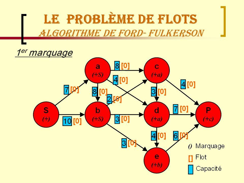 Recherche OpérationnelleManagement Logistique66 Le Problème de flots Algorithme de Ford- Fulkerson 1 er marquage