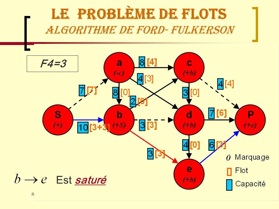 Recherche OpérationnelleManagement Logistique70 Le Problème de flots Algorithme de Ford- Fulkerson F4=3 Est saturé