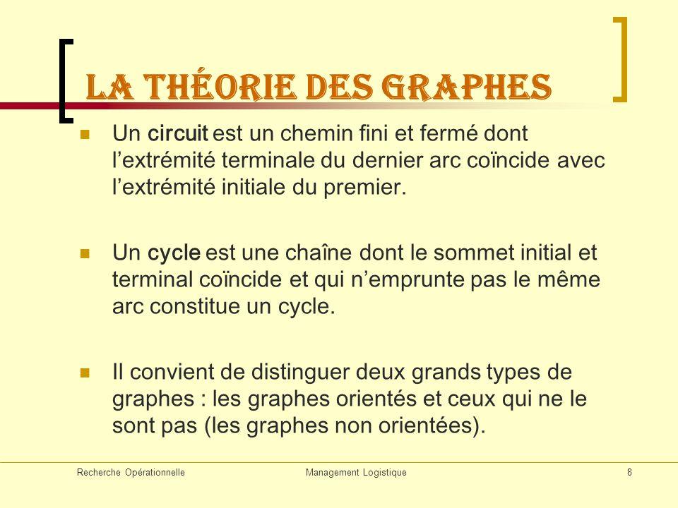 Recherche OpérationnelleManagement Logistique8 la théorie des graphes Un circuit est un chemin fini et fermé dont lextrémité terminale du dernier arc