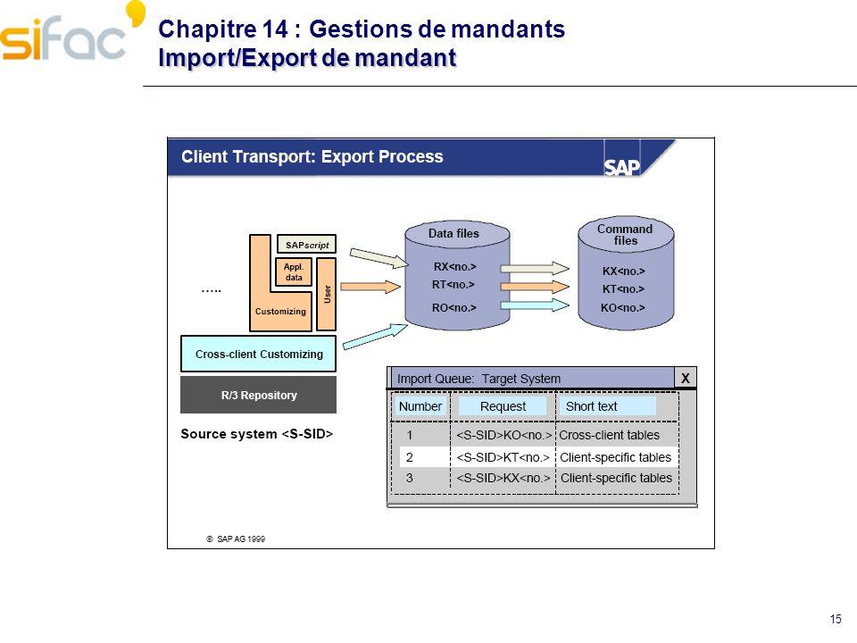 15 Import/Export de mandant Chapitre 14 : Gestions de mandants Import/Export de mandant
