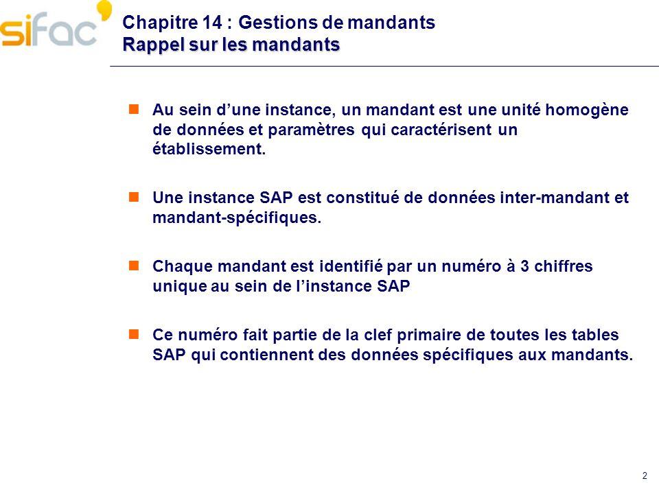 3 Mandants standards Chapitre 14 : Gestions de mandants Mandants standards Il sagit de mandants préconfigurés à linstallation Le mandant 000 est un mandant dédié aux opérations techniques sur linstance SAP.