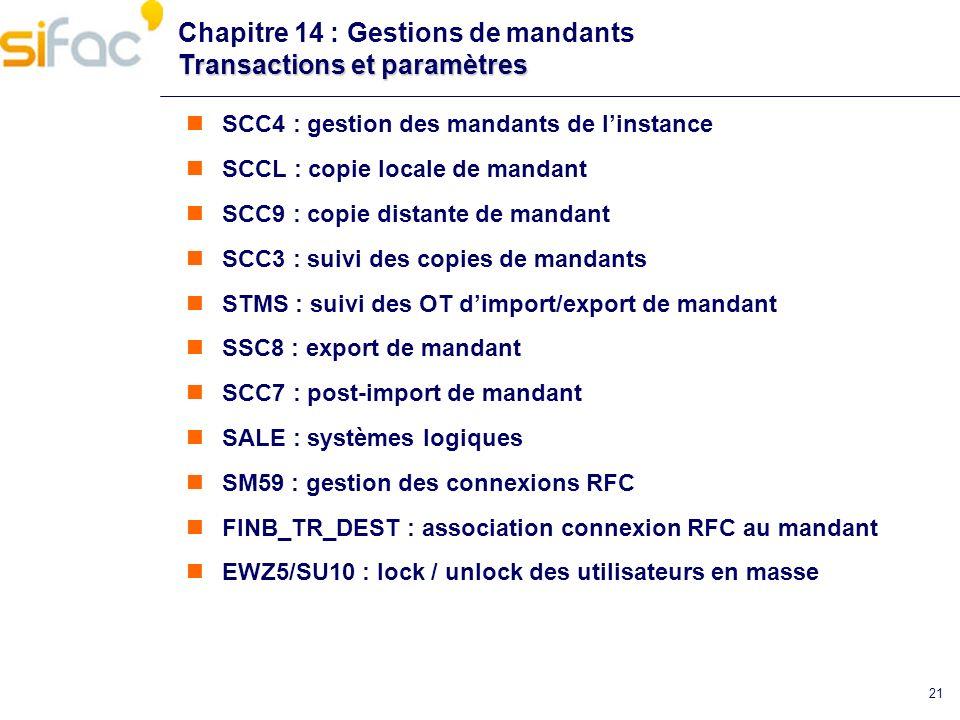21 Transactions et paramètres Chapitre 14 : Gestions de mandants Transactions et paramètres SCC4 : gestion des mandants de linstance SCCL : copie loca