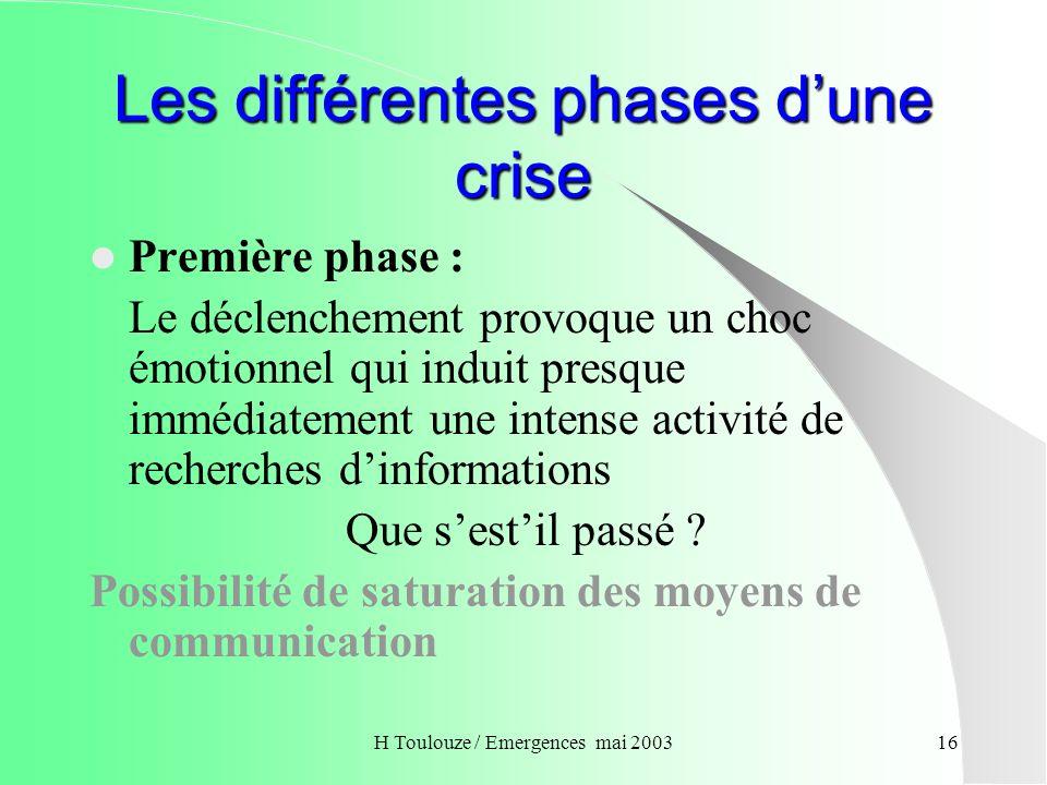 H Toulouze / Emergences mai 200317 Les différentes phases dune crise (suite) Deuxième phase : Larrivée des premiers éléments va permettre une première évaluation, parfois fausse, de lampleur de lévénement Evaluation suivant les critères propres des médias et le décideur doit communiquer.