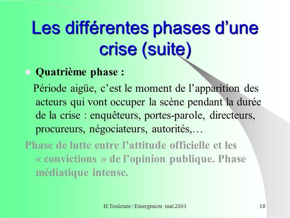 H Toulouze / Emergences mai 200319 Les différentes phases dune crise (suite) Cinquième phase : phase de résorption Les médias ne sintéressent plus vraiment à laffaire, sauf si elle est sulfureuse.