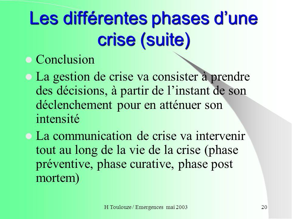 H Toulouze / Emergences mai 200321 Conduite de la communication de crise 1.