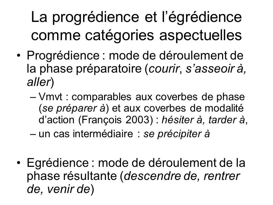 La progrédience et légrédience comme catégories aspectuelles Progrédience : mode de déroulement de la phase préparatoire (courir, sasseoir à, aller) –