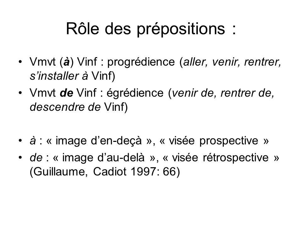 Rôle des prépositions : Vmvt (à) Vinf : progrédience (aller, venir, rentrer, sinstaller à Vinf) Vmvt de Vinf : égrédience (venir de, rentrer de, desce