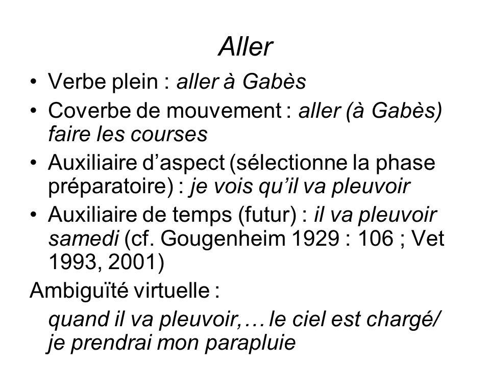 Aller Verbe plein : aller à Gabès Coverbe de mouvement : aller (à Gabès) faire les courses Auxiliaire daspect (sélectionne la phase préparatoire) : je