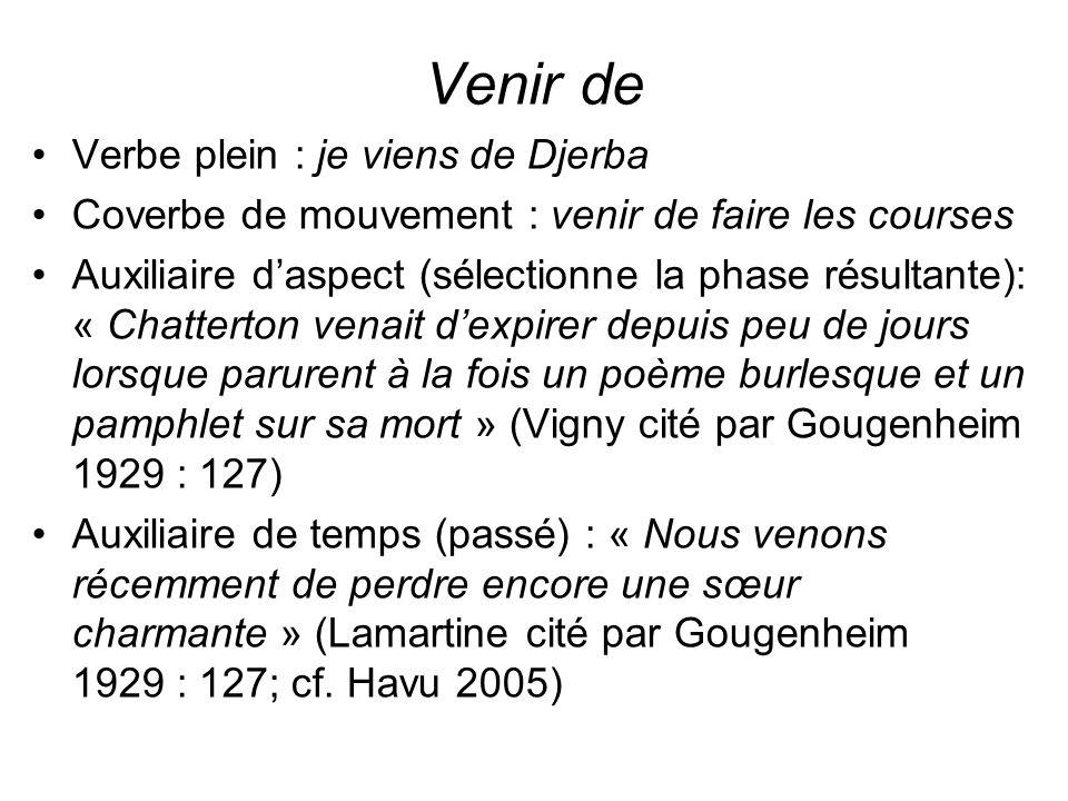 Venir de Verbe plein : je viens de Djerba Coverbe de mouvement : venir de faire les courses Auxiliaire daspect (sélectionne la phase résultante): « Ch