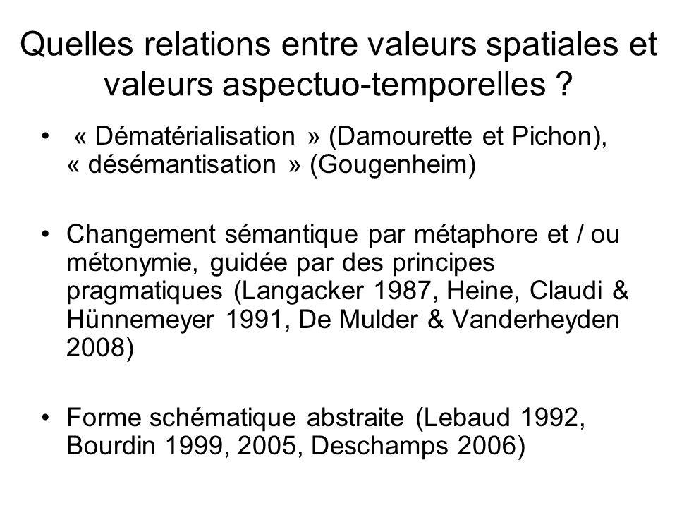 Quelles relations entre valeurs spatiales et valeurs aspectuo-temporelles ? « Dématérialisation » (Damourette et Pichon), « désémantisation » (Gougenh