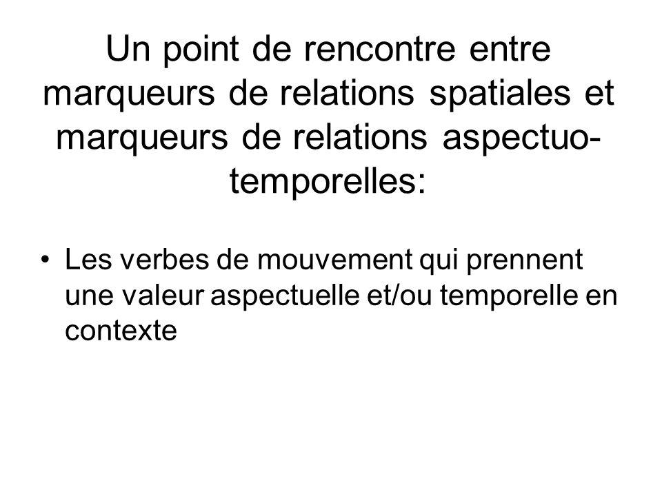 Un point de rencontre entre marqueurs de relations spatiales et marqueurs de relations aspectuo- temporelles: Les verbes de mouvement qui prennent une