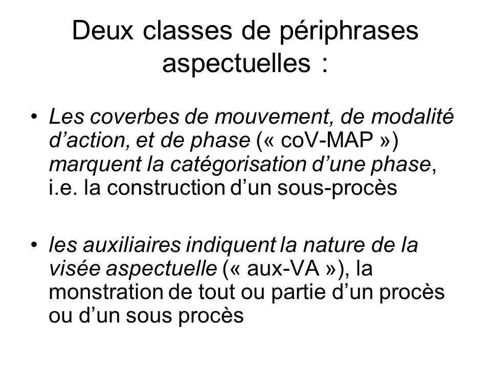 Deux classes de périphrases aspectuelles : Les coverbes de mouvement, de modalité daction, et de phase (« coV-MAP ») marquent la catégorisation dune p
