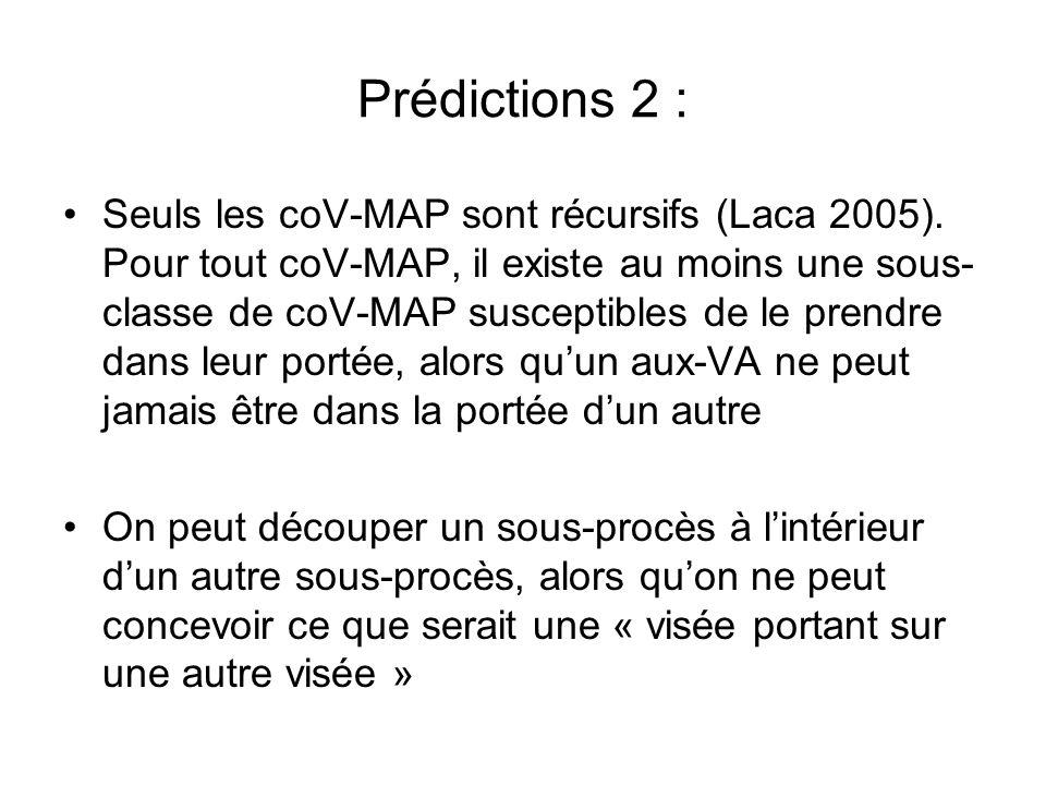 Prédictions 2 : Seuls les coV-MAP sont récursifs (Laca 2005). Pour tout coV-MAP, il existe au moins une sous- classe de coV-MAP susceptibles de le pre
