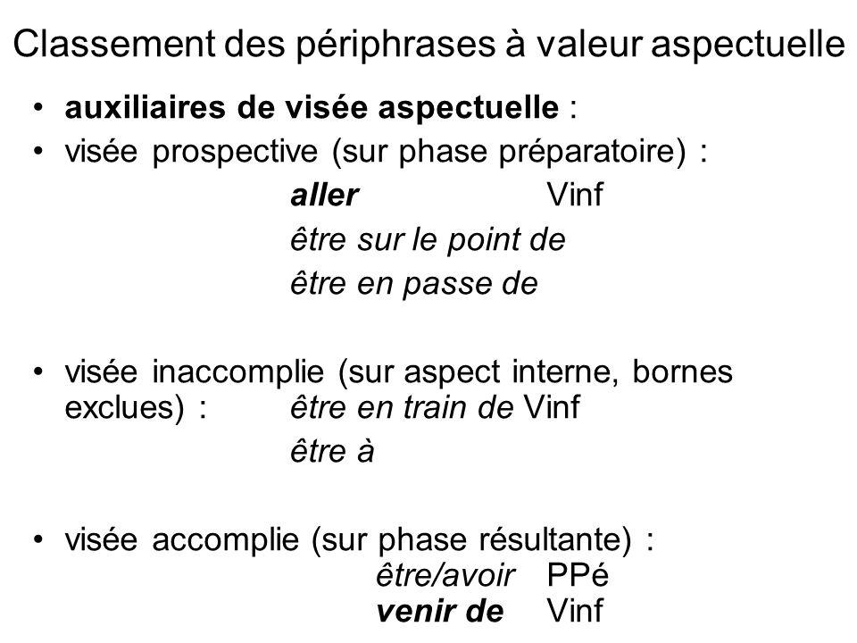 Classement des périphrases à valeur aspectuelle auxiliaires de visée aspectuelle : visée prospective (sur phase préparatoire) : allerVinf être sur le