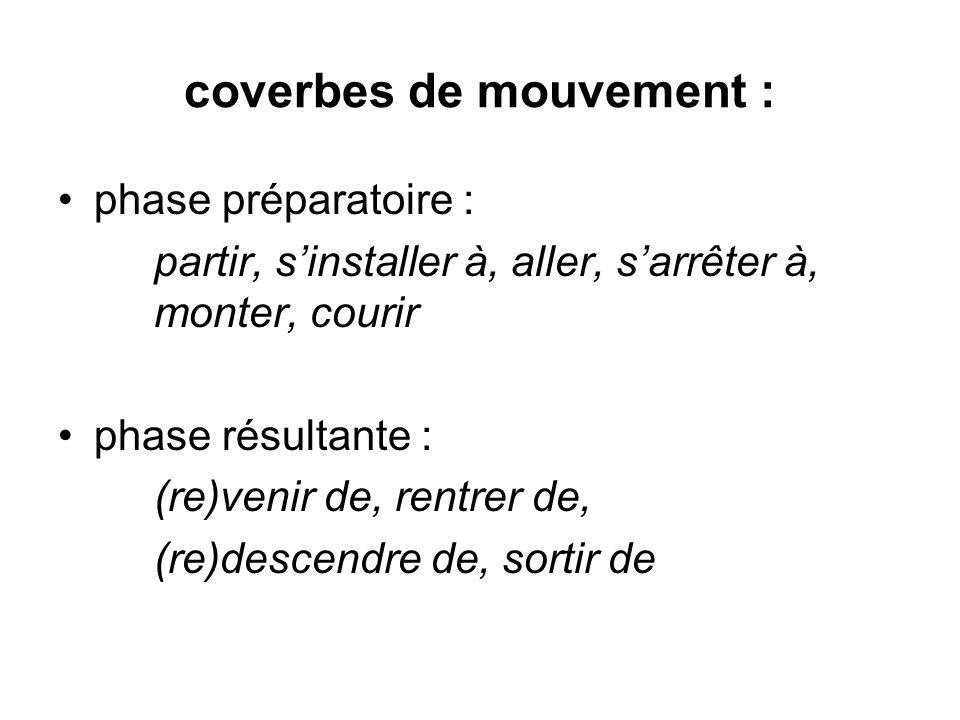coverbes de mouvement : phase préparatoire : partir, sinstaller à, aller, sarrêter à, monter, courir phase résultante : (re)venir de, rentrer de, (re)