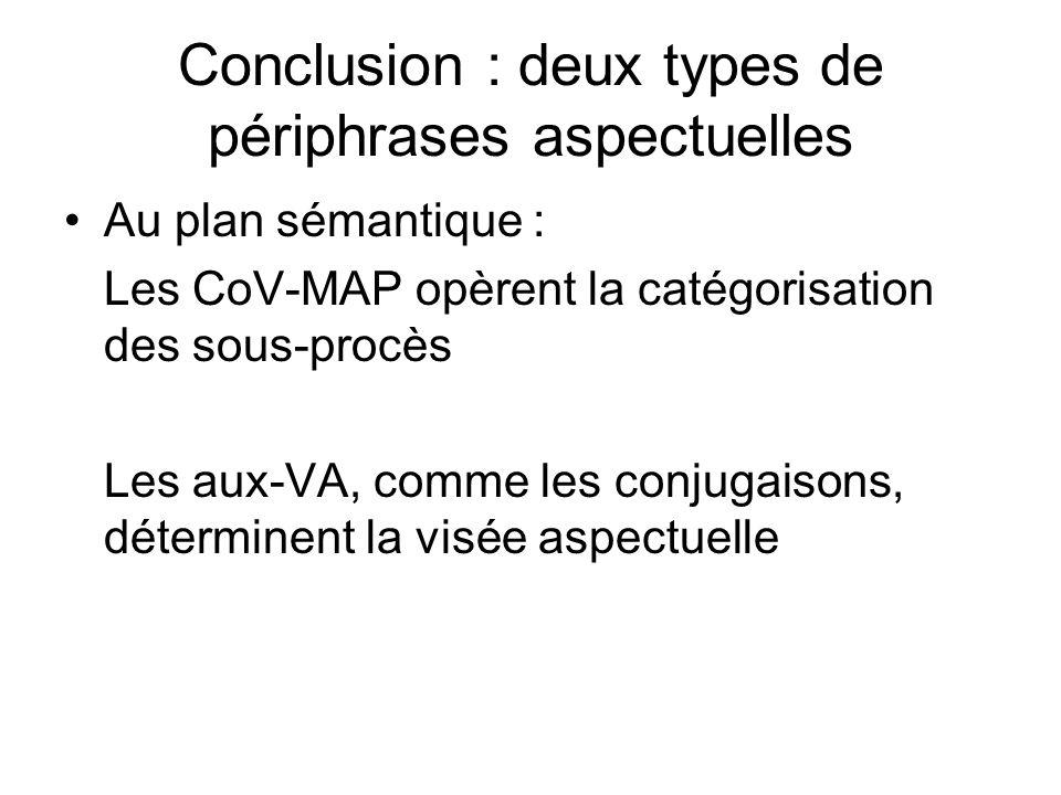 Conclusion : deux types de périphrases aspectuelles Au plan sémantique : Les CoV-MAP opèrent la catégorisation des sous-procès Les aux-VA, comme les c