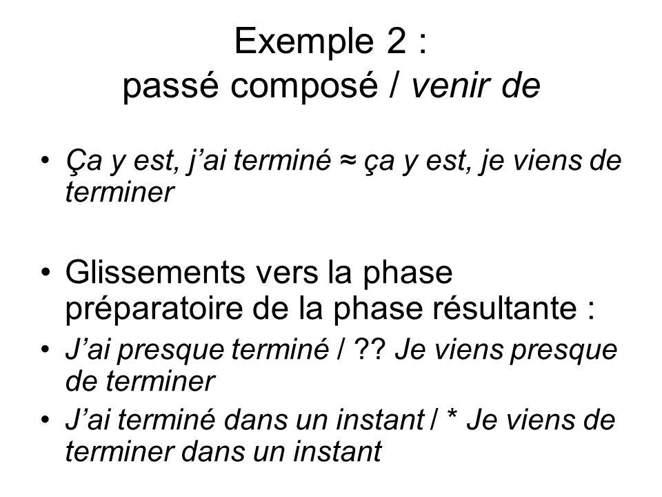 Exemple 2 : passé composé / venir de Ça y est, jai terminé ça y est, je viens de terminer Glissements vers la phase préparatoire de la phase résultant