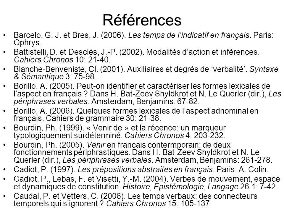 Références Barcelo, G. J. et Bres, J. (2006). Les temps de lindicatif en français. Paris: Ophrys. Battistelli, D. et Desclés, J.-P. (2002). Modalités