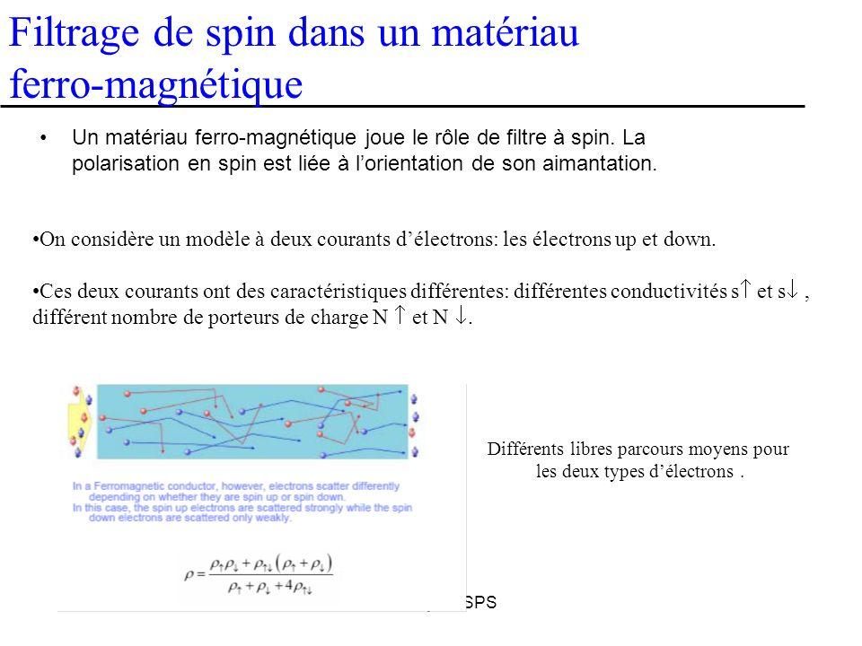 D. Halley ENSPS Matériaux ferro-magnétiques: asymétrie entre les deux populations de spin Laxe z est pris selon laimantation M du matériau. Polarisati
