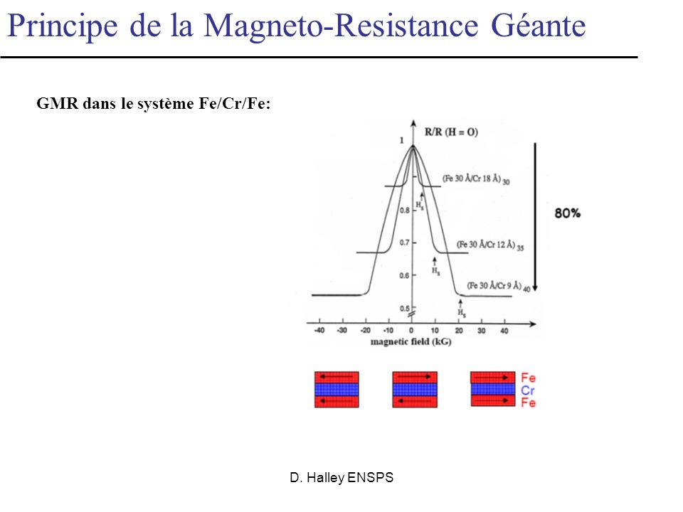 D. Halley ENSPS Principe de la Magneto-Resistance Géante GMR dans un système métallique: e- Géométrie « Current in plane » Champ magnétique H Système