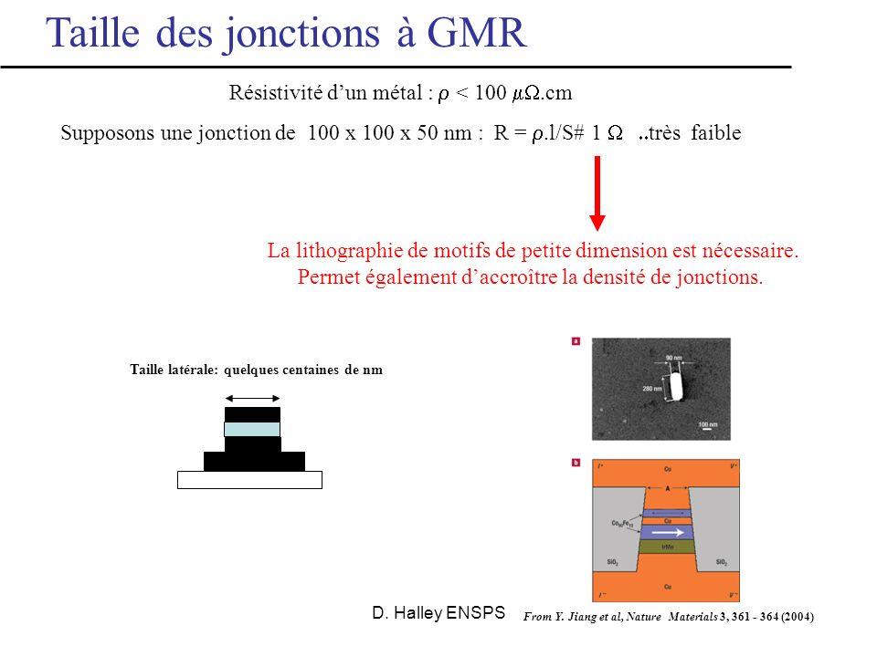 D. Halley ENSPS Contraintes techniques: Magnétisme Il faut pouvoir obtenir les configurations parallèle et anti-parallèle des aimantations: les deux é