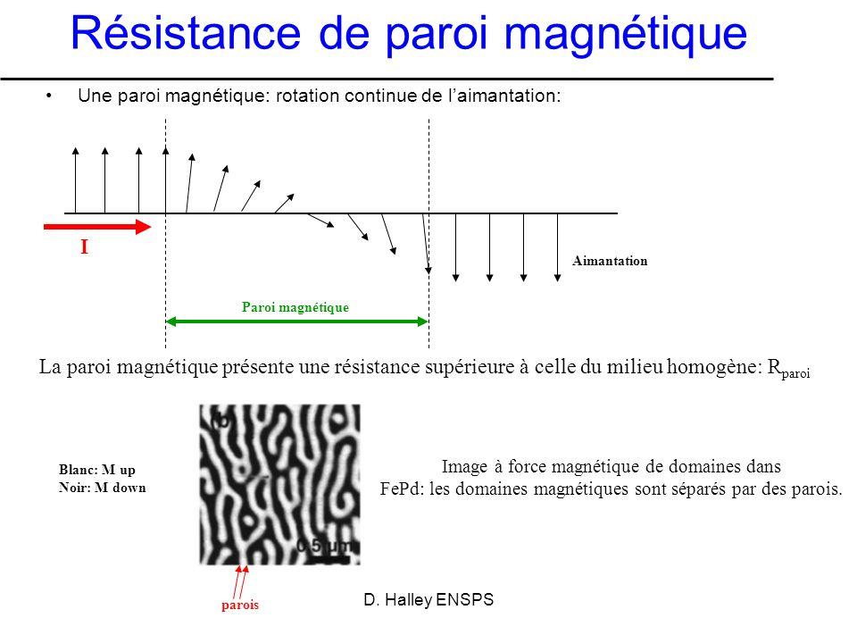 D. Halley ENSPS Plan Introduction Principe général –Modèle à deux courants –Application à la magnéto-résistance géante (GMR) Contraintes technologique