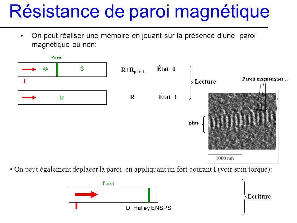 D. Halley ENSPS Résistance de paroi magnétique Une paroi magnétique: rotation continue de laimantation: Aimantation I Paroi magnétique La paroi magnét