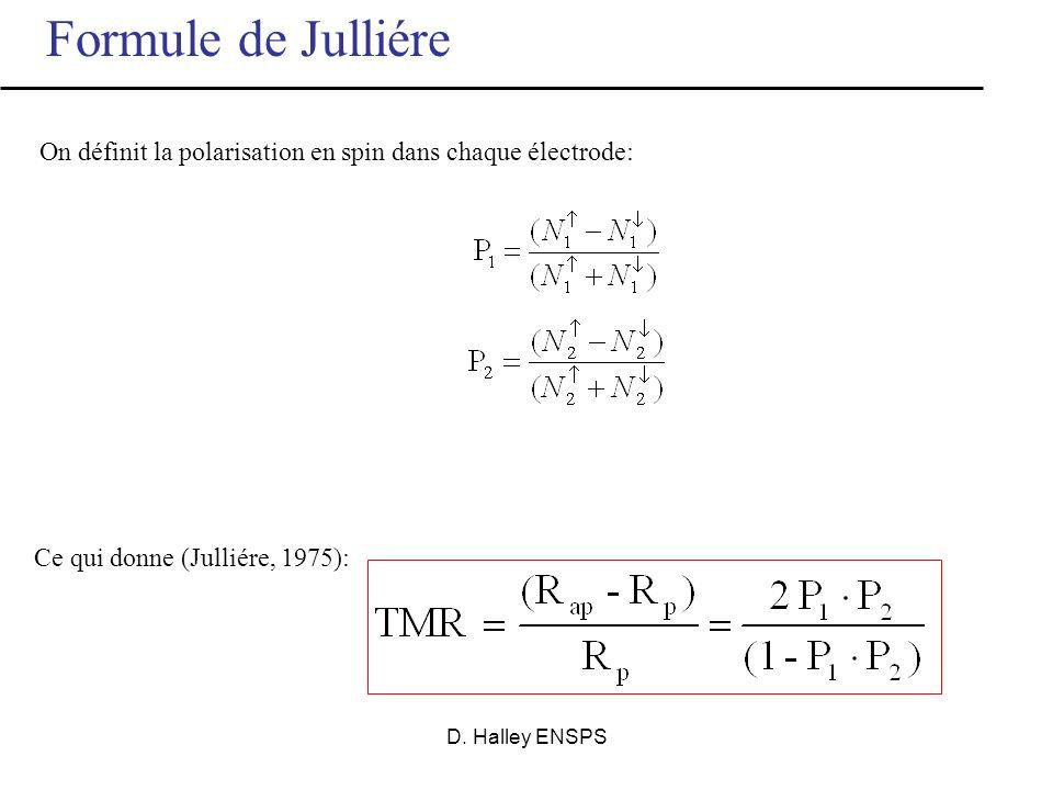 D. Halley ENSPS Magneto Resistance Tunnel « Le courant tunnel dans chaque canal de spin est proportionnel au produit des densités détats au niveau de