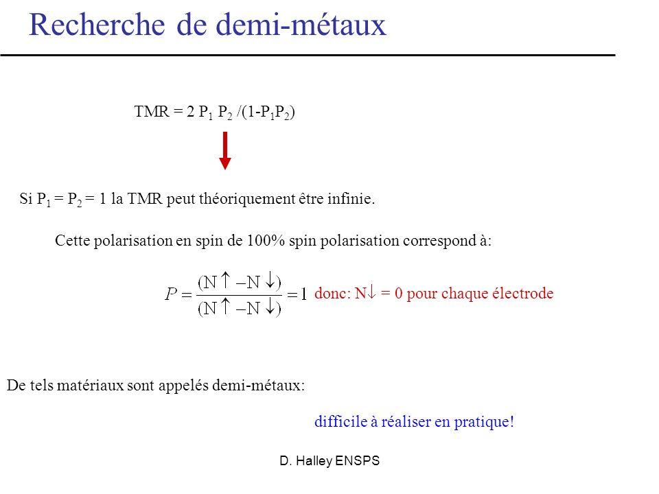 D. Halley ENSPS Formule de Julliére On définit la polarisation en spin dans chaque électrode: Ce qui donne (Julliére, 1975):
