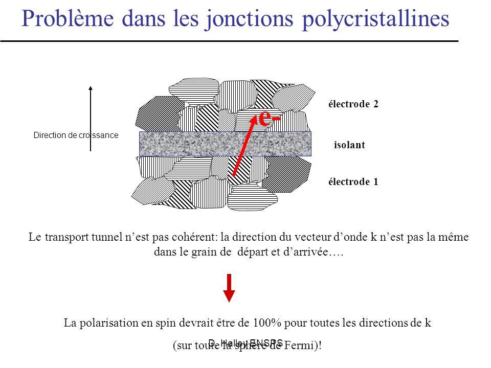 D. Halley ENSPS TMR = 2 P 1 P 2 /(1-P 1 P 2 ) Recherche de demi-métaux Si P 1 = P 2 = 1 la TMR peut théoriquement être infinie. Cette polarisation en