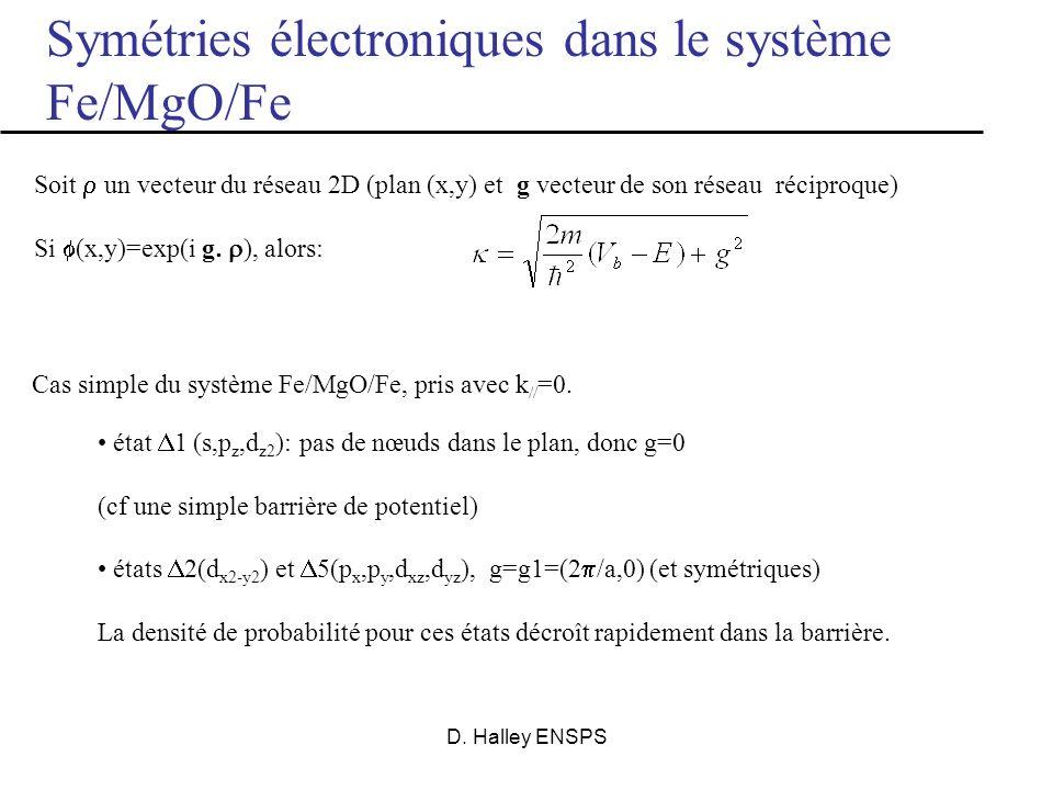 D. Halley ENSPS Posons (x,y,z) = (x,y) exp(- z), avec (x,y) périodique. Injecté dans léquation de Schrödinger: Le dernier terme diffère du cas des éle