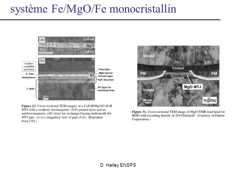 D. Halley ENSPS système Fe/MgO/Fe monocristallin Croissance épitaxiale (monocristalline ) de Fe/MgO/Fe Fe MgO Fe Co Couche magnétiquement dure Couche