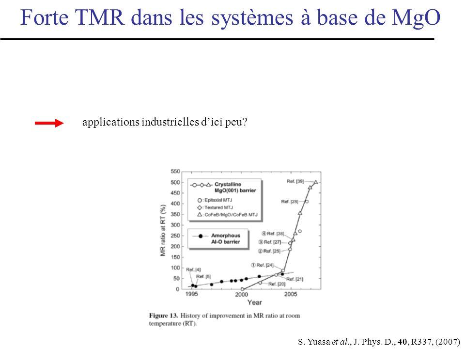 D. Halley ENSPS Jonctions Fe/MgO/Fe monocristallines Du point de vue des électrons 1, dominant le transport, le fer est demi-métallique! Courbe de dis