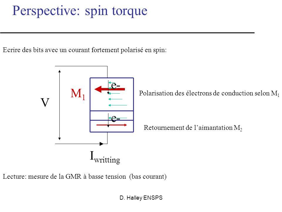 D. Halley ENSPS Forte TMR dans les systèmes à base de MgO applications industrielles dici peu? S. Yuasa et al., J. Phys. D., 40, R337, (2007)