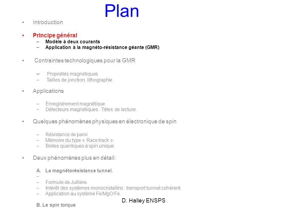 Plan Introduction Principe général –Modèle à deux courants –Application à la magnéto-résistance géante (GMR) Contraintes technologiques pour la GMR –