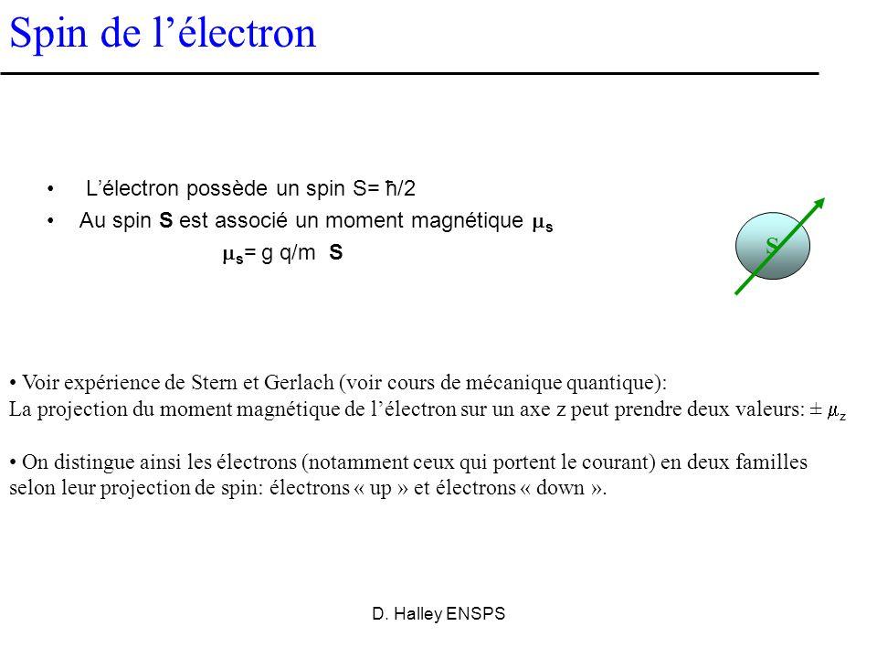 D. Halley ENSPS Effet du champ magnétique sur la résistance dun matériau? Magnéto-résistance ordinaire (OMR (Lord Kelvin, 1856: R/R < 5%) ): La résist