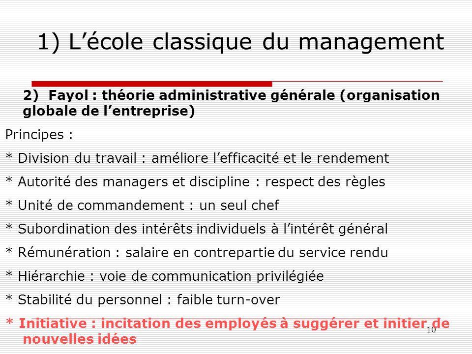 10 1) Lécole classique du management 2) Fayol : théorie administrative générale (organisation globale de lentreprise) Principes : * Division du travai