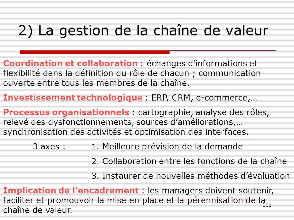 102 2) La gestion de la chaîne de valeur Coordination et collaboration : échanges dinformations et flexibilité dans la définition du rôle de chacun ;