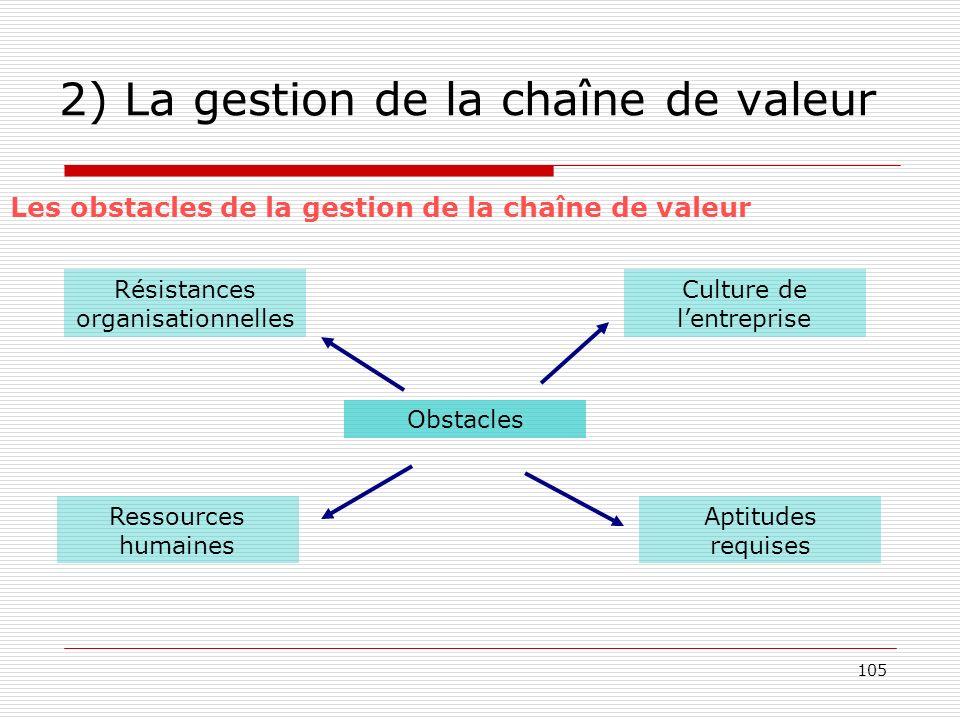 106 2) La gestion de la chaîne de valeur Résistances organisationnelles : refus ou réticence à partager linformation, défiance face au changement,… obstacles à une coordination et une collaboration étroites.