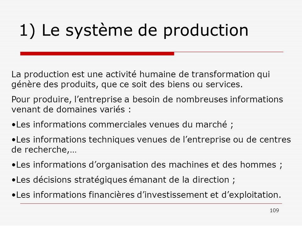 110 1) Le système de production Le processus de production se déroule en plusieurs étapes : 1.Connaître le marché : quoi vendre, sur quel segment de marché,… 2.Concevoir le produit : quelle forme, quelle fonction, quelle couleur,… 3.Étudier et prévoir la manière de fabriquer, les composants à utiliser, les équipements nécessaires, les investissements à planifier et à financer,… 4.Organiser toutes les ressources internes et externes pour produire (techniques et humaines).