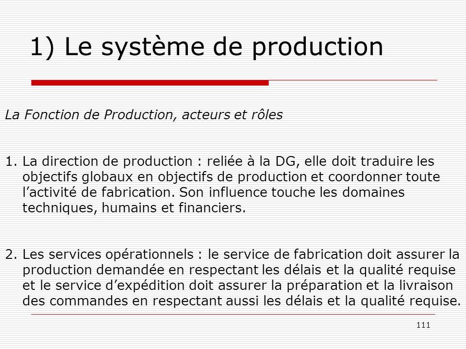 111 1) Le système de production La Fonction de Production, acteurs et rôles 1.La direction de production : reliée à la DG, elle doit traduire les obje