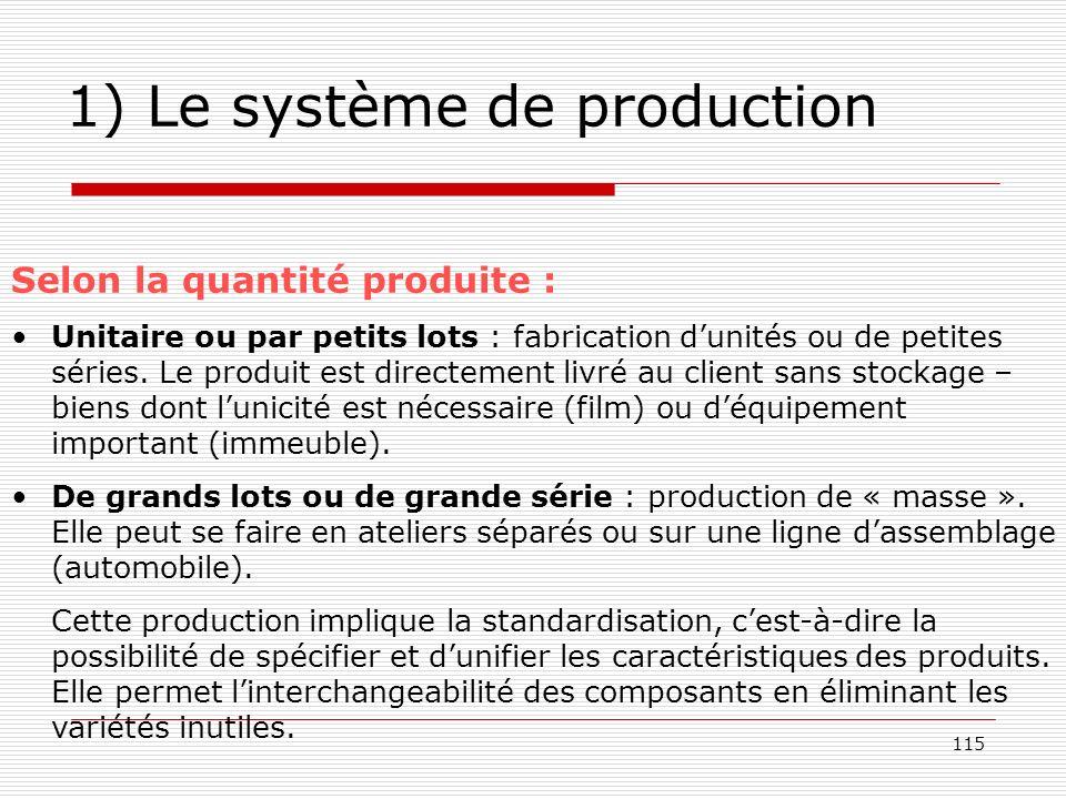 115 1) Le système de production Selon la quantité produite : Unitaire ou par petits lots : fabrication dunités ou de petites séries. Le produit est di