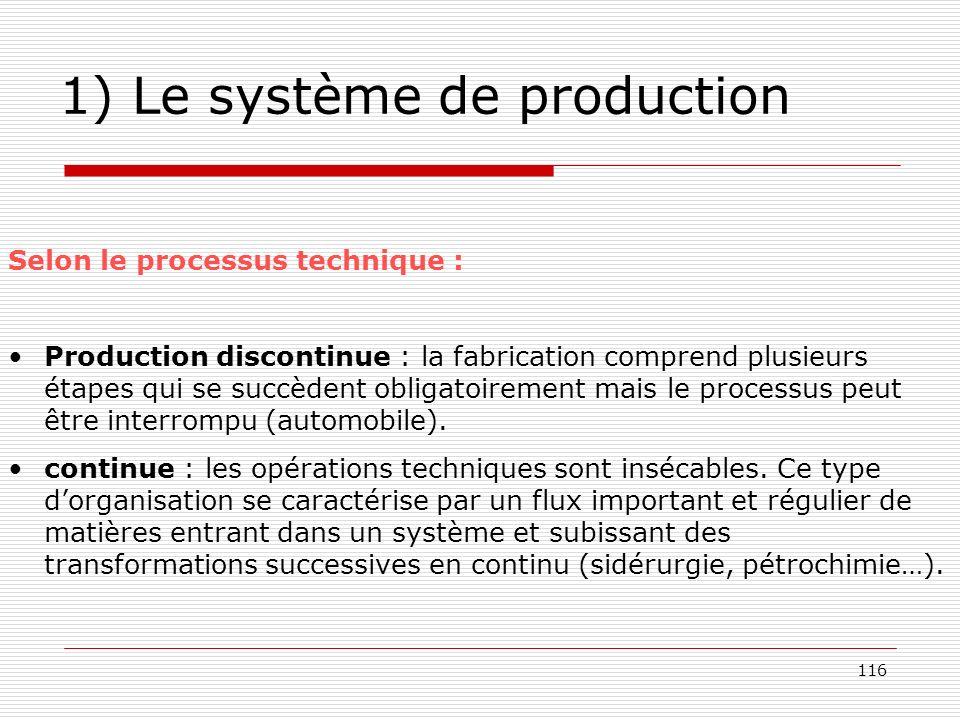 116 1) Le système de production Selon le processus technique : Production discontinue : la fabrication comprend plusieurs étapes qui se succèdent obli