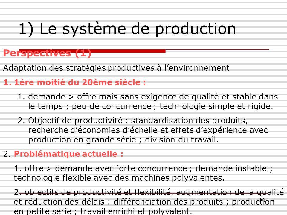 120 1) Le système de production Perspectives (1) Adaptation des stratégies productives à lenvironnement 1.1ère moitié du 20ème siècle : 1.demande > of