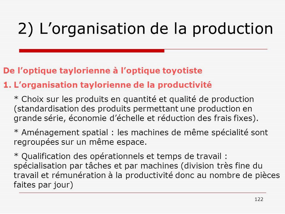 122 2) Lorganisation de la production De loptique taylorienne à loptique toyotiste 1.Lorganisation taylorienne de la productivité * Choix sur les prod