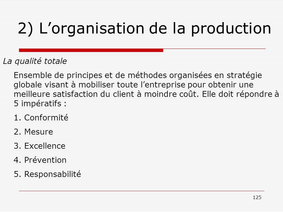 125 2) Lorganisation de la production La qualité totale Ensemble de principes et de méthodes organisées en stratégie globale visant à mobiliser toute