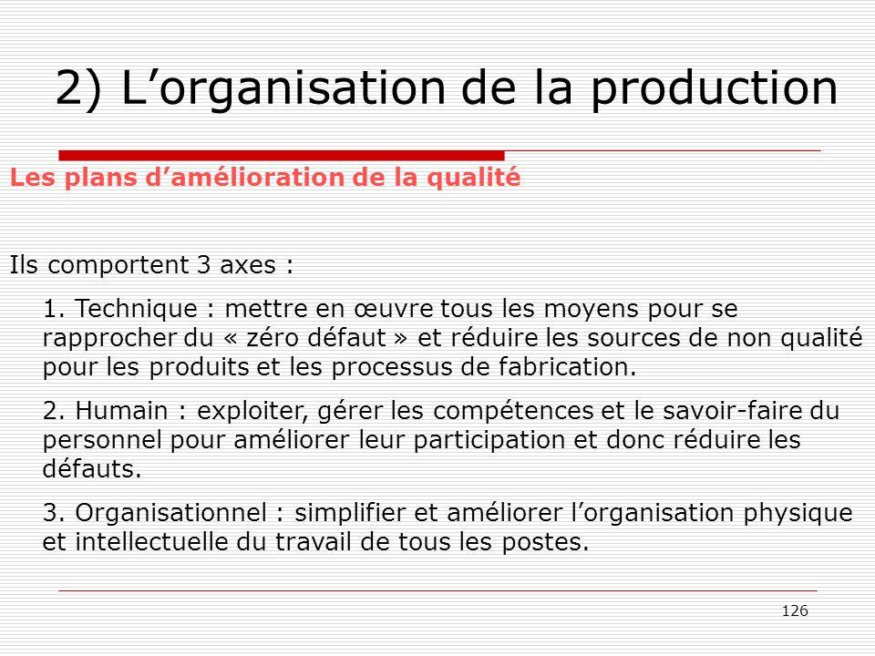 126 2) Lorganisation de la production Les plans damélioration de la qualité Ils comportent 3 axes : 1. Technique : mettre en œuvre tous les moyens pou
