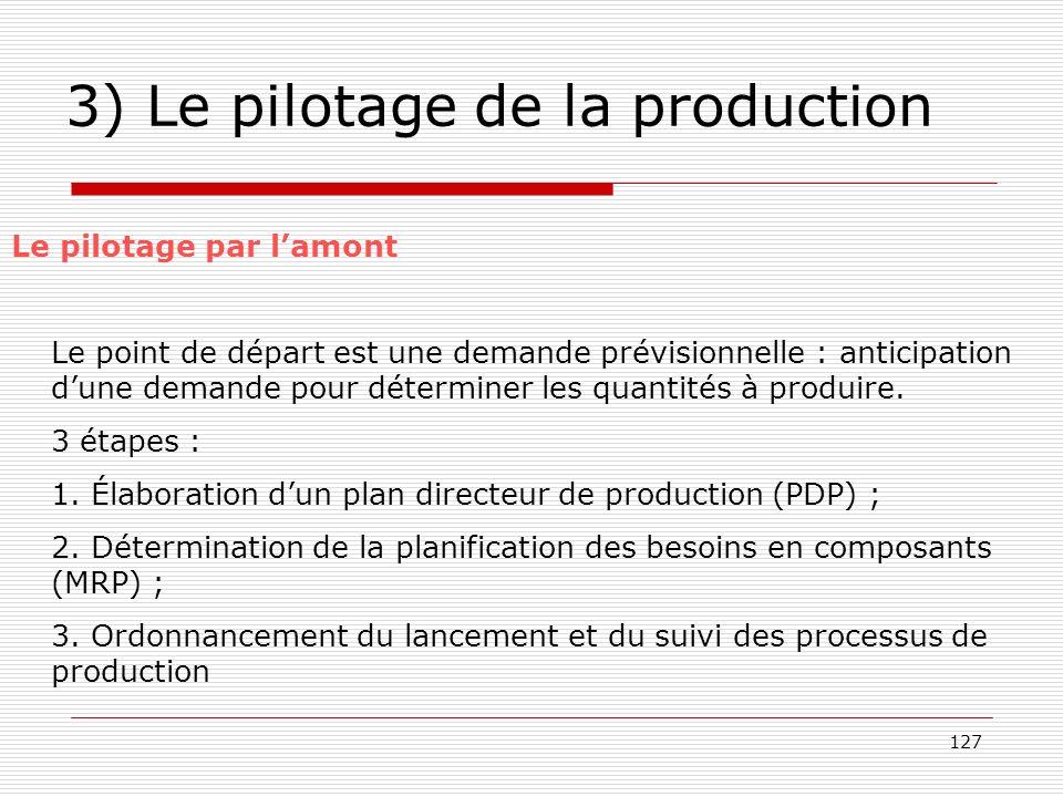 128 3) Le pilotage de la production Structure dun système MRP Commandes fermes Prévisions Plan Directeur de Production Que doit-on produire .