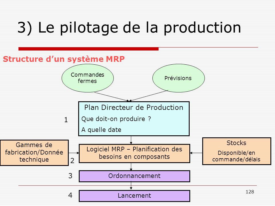 128 3) Le pilotage de la production Structure dun système MRP Commandes fermes Prévisions Plan Directeur de Production Que doit-on produire ? A quelle